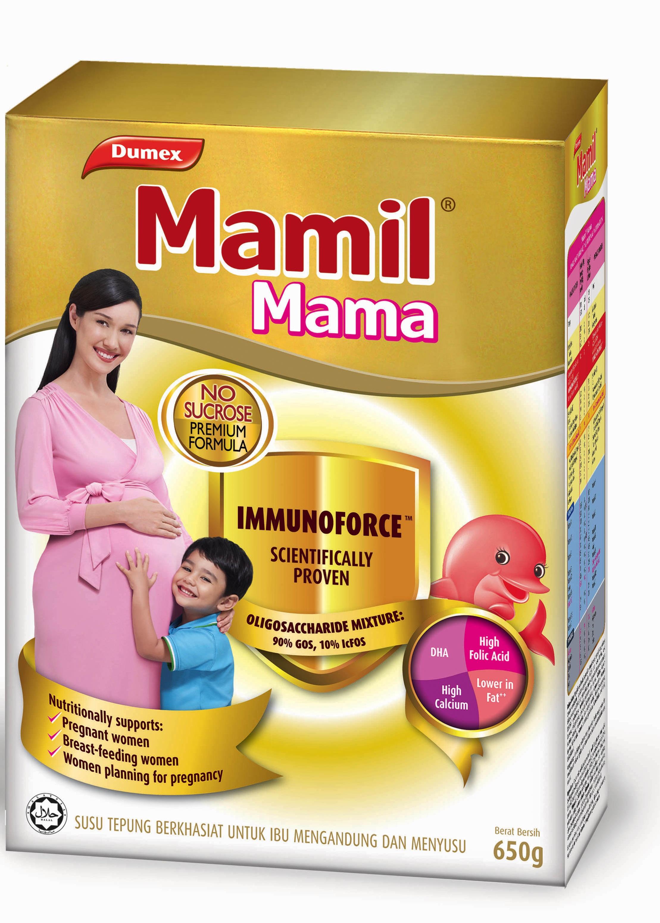 Mamil_Mama